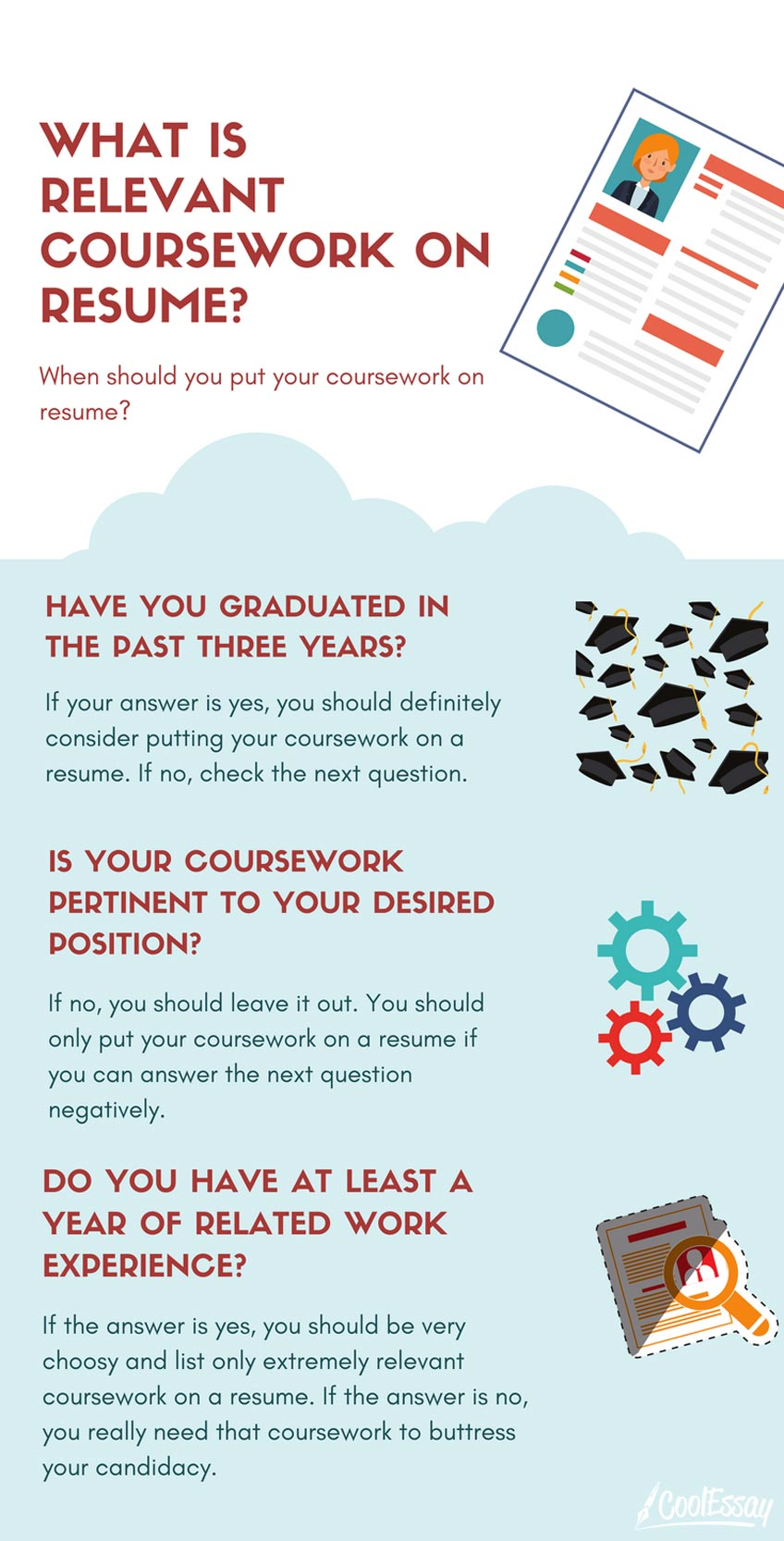 Infographic What Is Relevant Coursework on Resume?